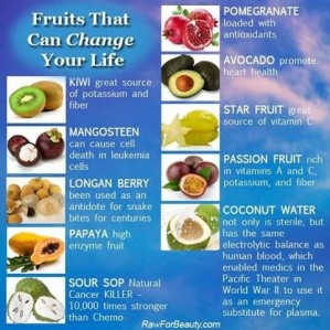Fruits That Can Change Your Life
